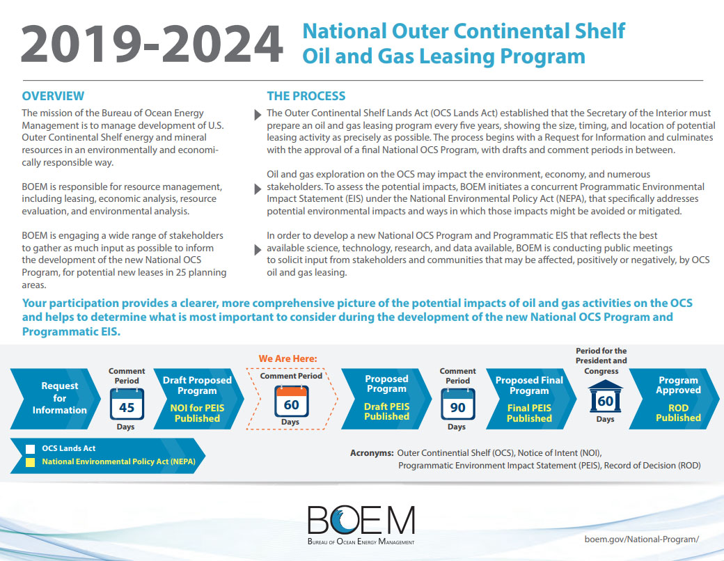 National Outer Continental Shelf Oil and Gas (NOS) Leasing Program ...